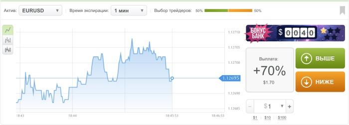 Вывод средств бинарные опционы от альпари купить активы криптовалюты